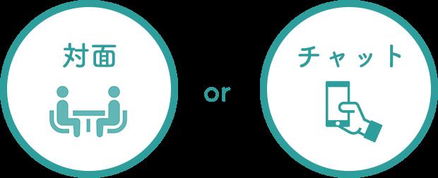対面 or TV電話/チャット