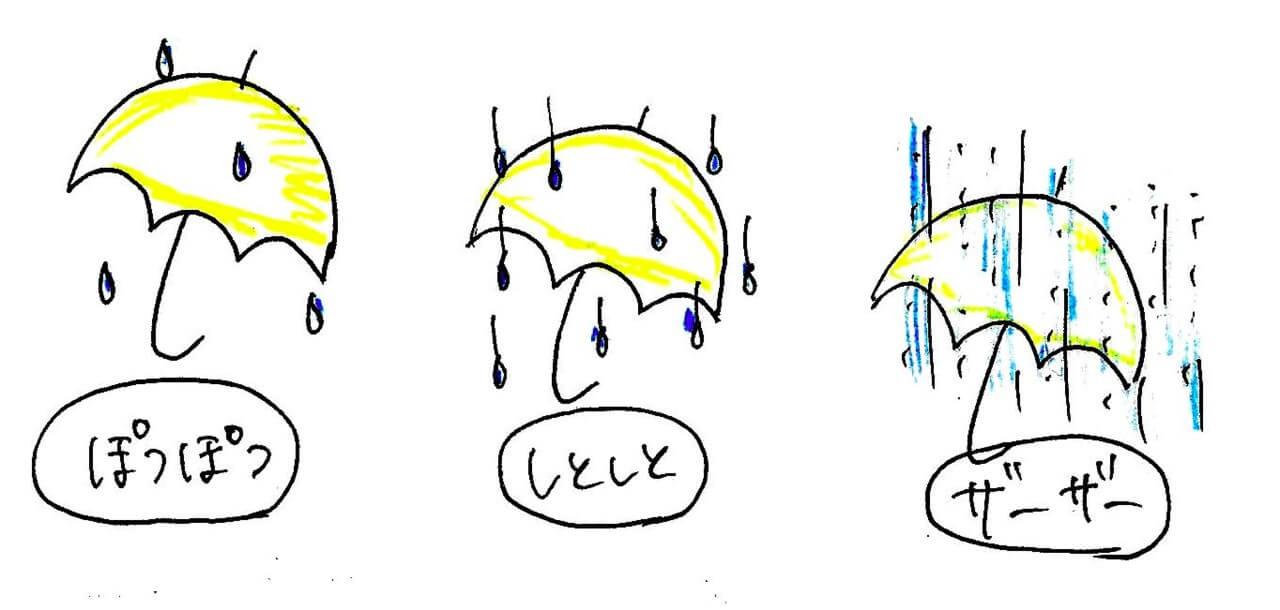 【難聴×ことば】難聴児への言葉の教え方を解説!水の擬音語