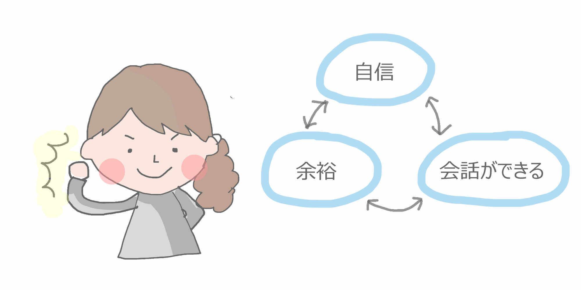 難聴者は人一倍語彙数を増やすべき、その理由はたった一つ!